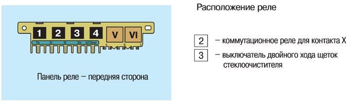 """Основная схема - """"OCTAVIA """", начиная с августа 1996 г. Шкода Октавиа."""