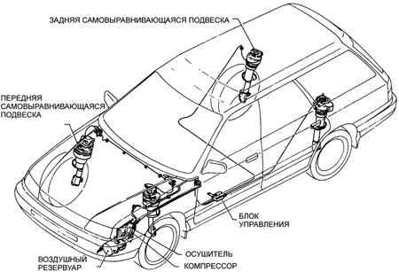 Mb s500 схема воздушной