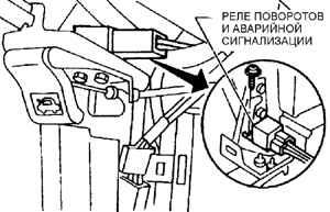 На схеме нет реле поворотов, однако оно на машине есть.  Реле поворотов оно просто нужно для моргания.