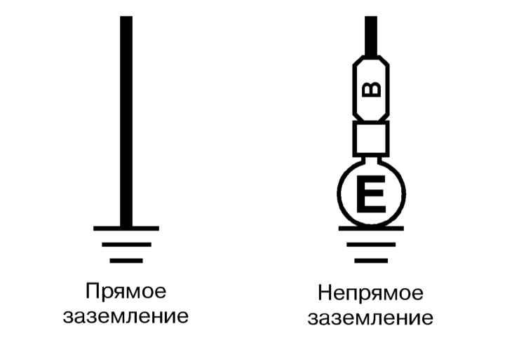 Контактные разъемы обозначаются на схемах литерно-цифровым кодом (например, F8), в карбюратором стоящей в начале...