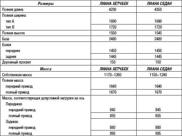 Руководство По Эксплуатации Двигателей Honda На Газе