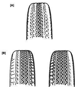 Примеры неравномерного износа шин