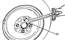 Затягивание гаек колеса