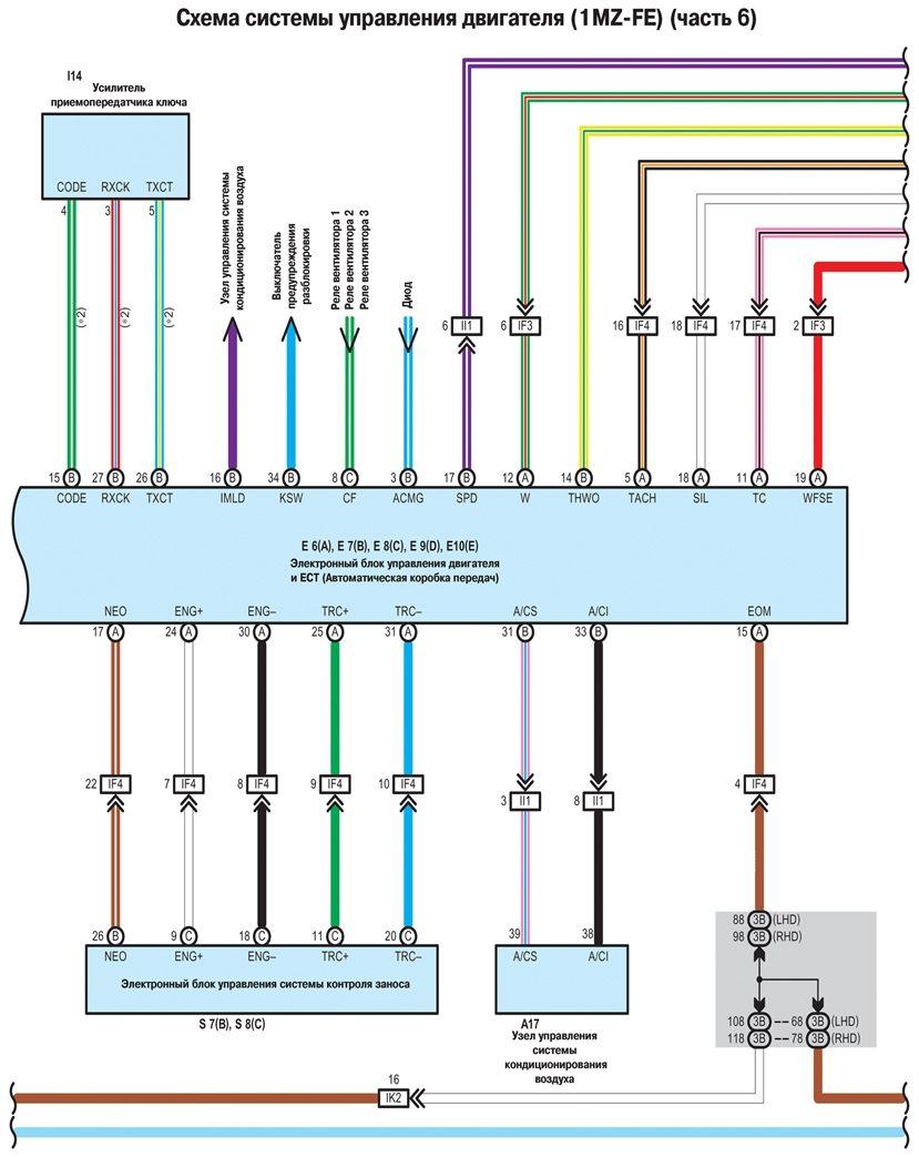 Схема системы управления двигателя (1MZ-FE) - часть 6 Тойота Камри 2001.