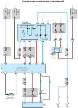 """""""Схема антиблокировочной системы тормозов - часть 3. Схемы электрооборудования.  Начало."""