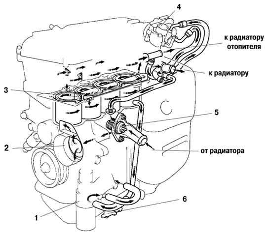 Схема разборки объектива sx110.  Схема часов для авто на микроконтроллере.  Электрическая схема элара тв-9 тк.