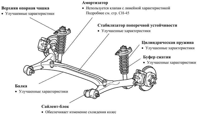 Схема электрооборудования ваз 2105 i