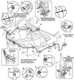 Схема извлечения троса замка капота.