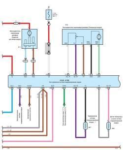 Схема автоматического кондиционера (часть 2)