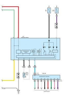 Схема автоматического кондиционера (часть 5)