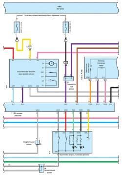Кнопка запуска, иммобилайзер,звуковой сигнал (часть 5)
