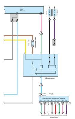 Кнопка запуска, иммобилайзер,звуковой сигнал (часть 7)
