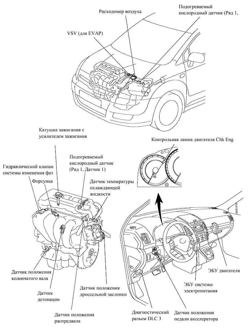 Купить Kia с полным приводом в России