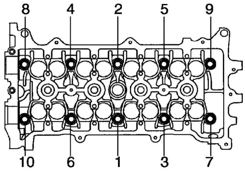 Схема затяжки головки блока 1.6 дизель