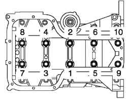 Последовательность затягивания болтов крепления блока крышек коренных подшипников.