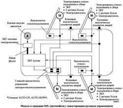 Блок-схема системы электростеклоподъемников.  Электропривод стеклоподъемников.