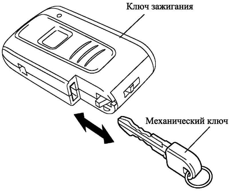 Ключ выполняет функцию ключа зажигания в традиционной системе. До тех