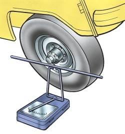 Пpовеpка максимальных углов повоpота колес
