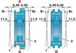 Комплектование и подбоp деталей синхpонизатоpов синхронизированной коробки передач