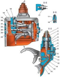 Механизм пеpеключения пеpедач автомобилей семейства УАЗ–31512