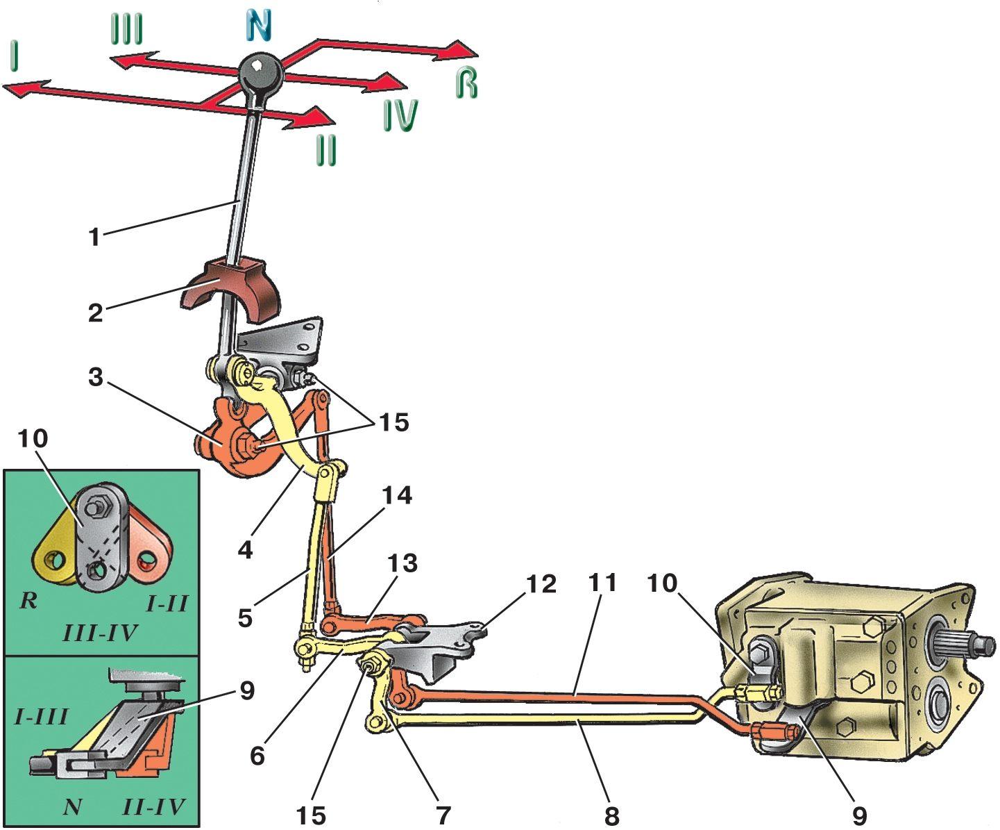 Коробка передач коробка уаз схема фото 159