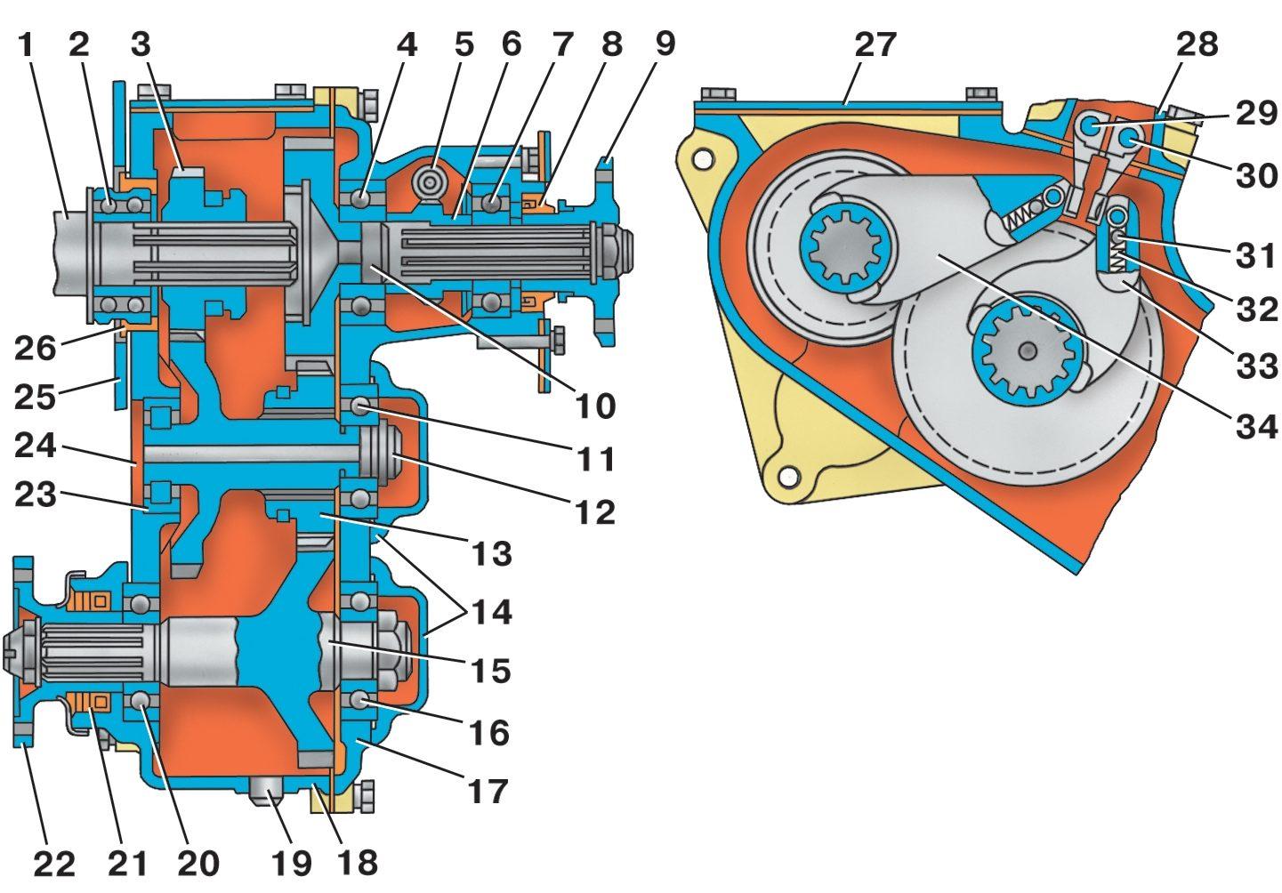 15 3 Раздаточная коробка УАЗ ремонт техническое обслуживание.  25. 24.