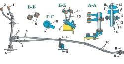 Механизм управления раздаточной коробкой автомобилей семейства УАЗ–3741
