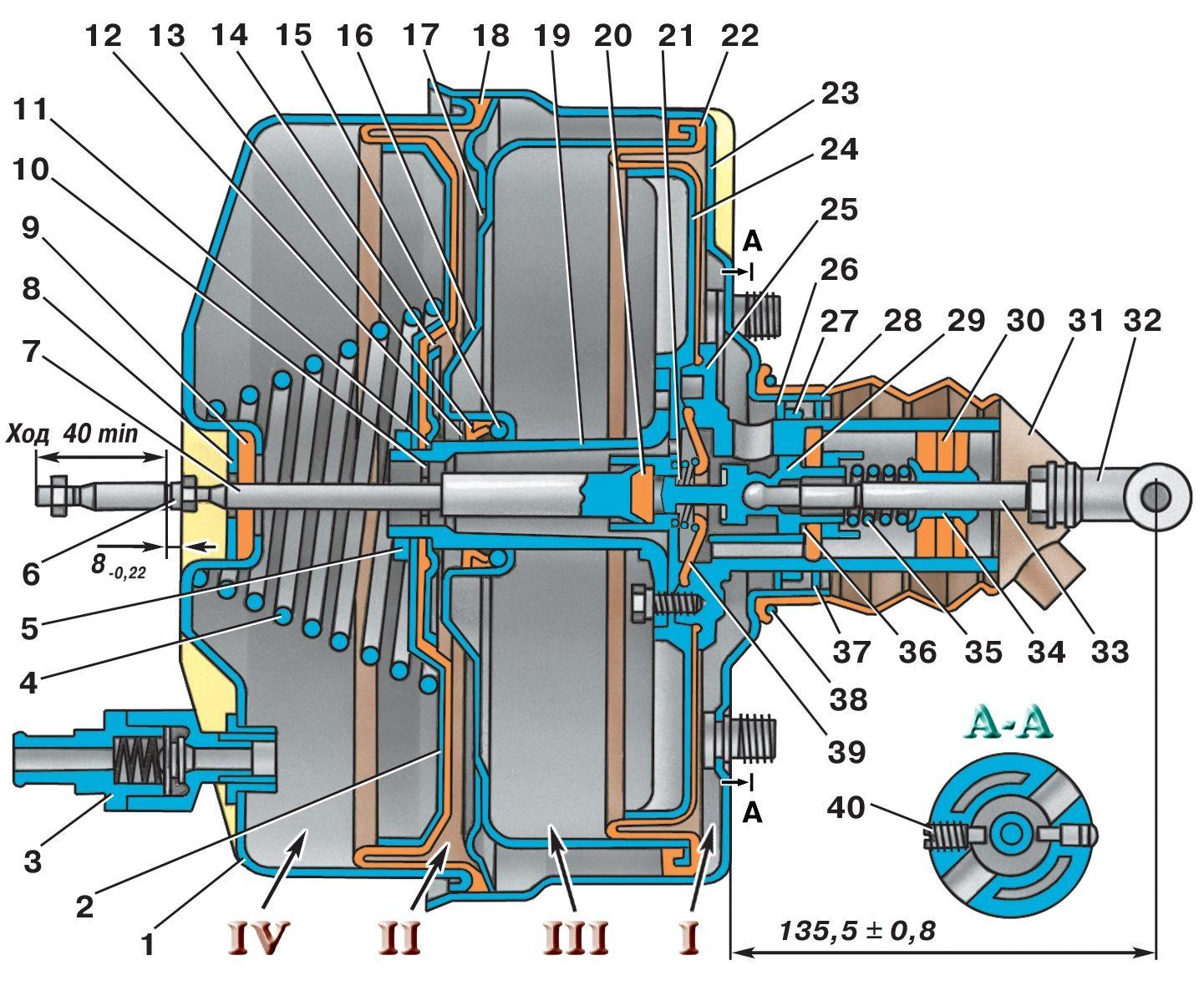 Схема тормоза уаз 3303