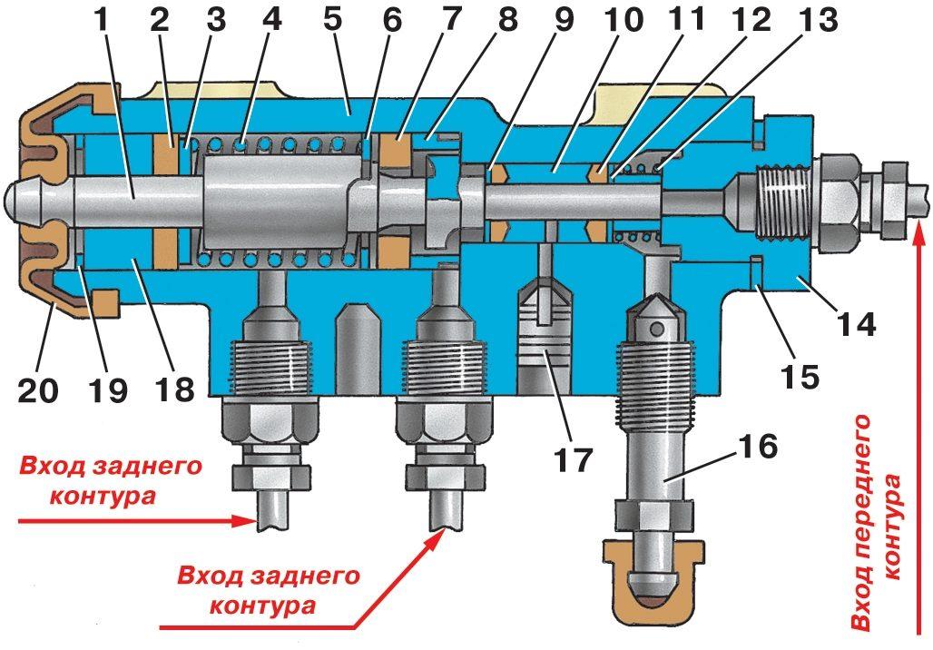 Фото №46 - регулятор давления ВАЗ 2110 неисправности