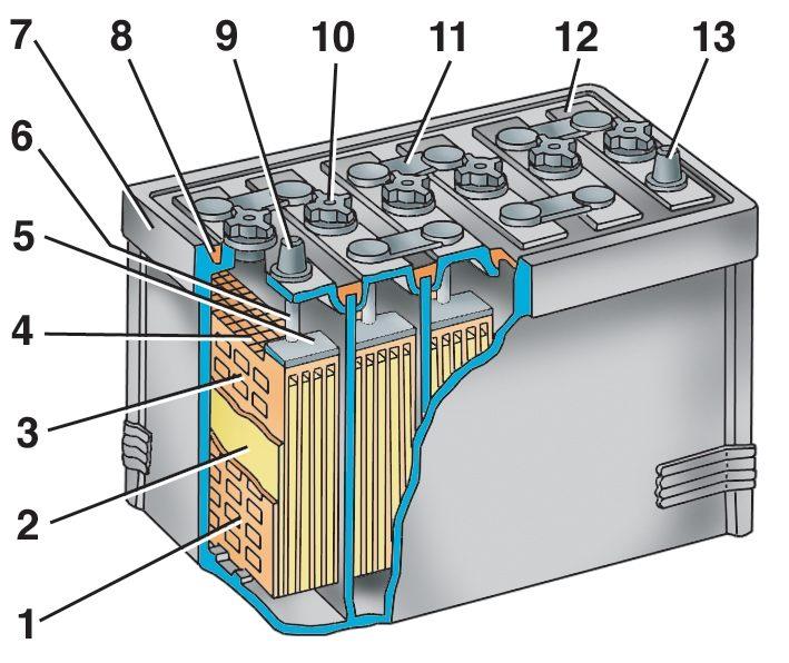 Устройство аккумуляторной