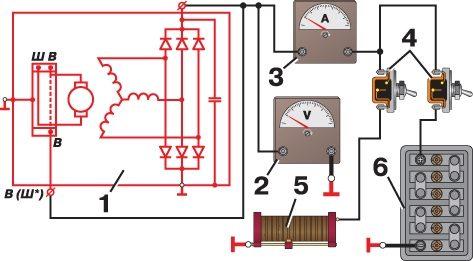 Схема для проверки генератора на стенде: 1 - генератор; 2 - вольтметр; 3 - амперметр; 4 - выключатели; 5 - реостат; 6...