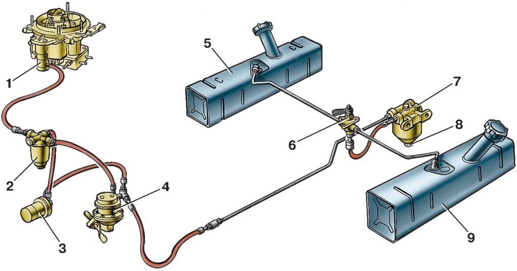 Схемы генераторов