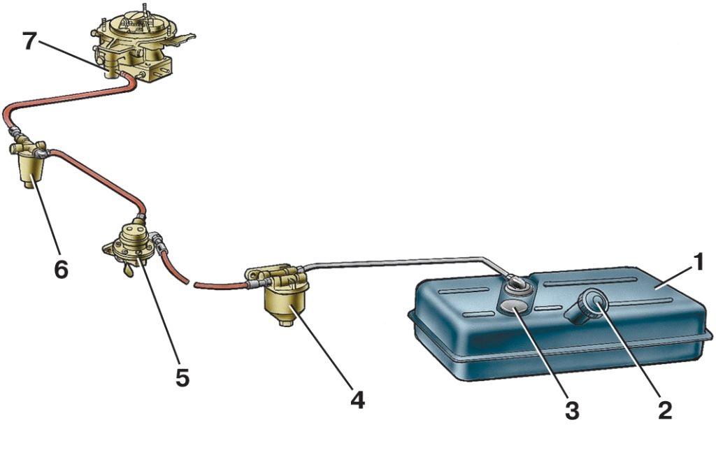 ...3 - датчик указателя уpовня топлива; 4 - фильтp-отстойник; 5 - насос топливный; 6 - фильтp тонкой очистки топлива...