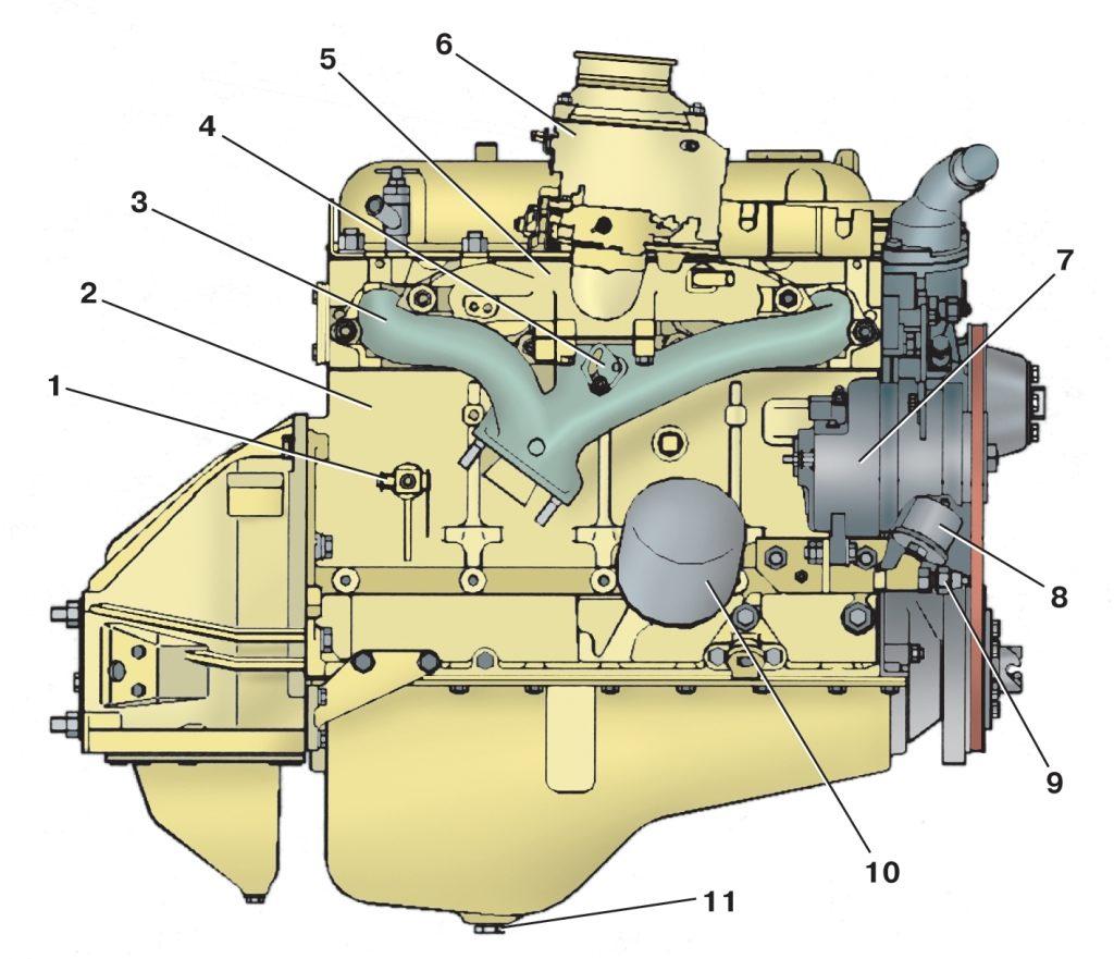 Двигатель (вид справа) УАЗ.