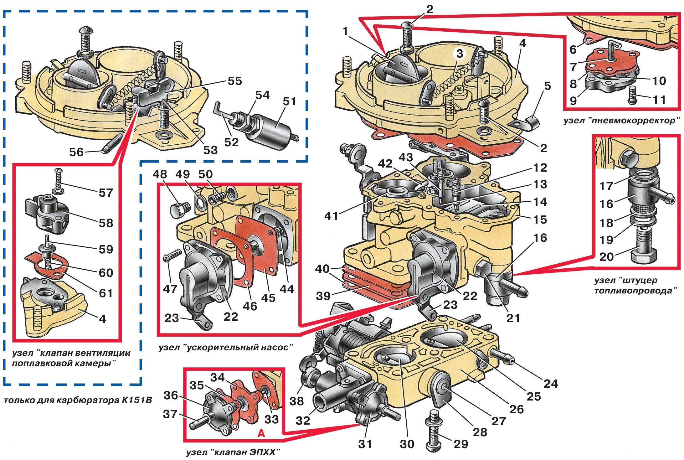 Карбюратор К151 - вертикальный, с падающим потоком, сбалансированной поплавковой камерой, имеет две последовательно...