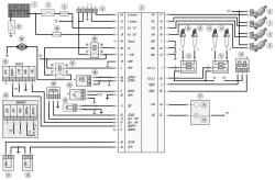Схема 2. Соединения системы управления двигателем мод. ЗМЗ-409 (Евро-2)
