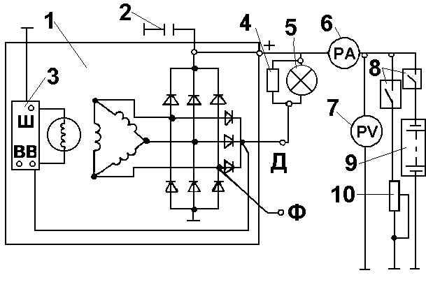 Схема для проверки электрических характеристик генератора: 1 - генератор; 2 - конденсатор; 3 - регулятор напряжения...