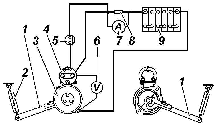 Схема включения стартера для проверки: 1-рычаг; 2-динамометр; 3-стартер; 4-тяговое реле стартера; 5-выключатель...