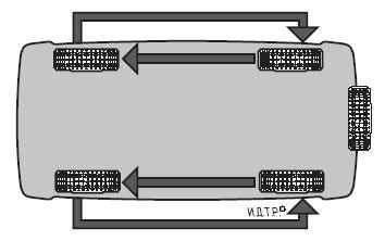 Схема перестановки колес.
