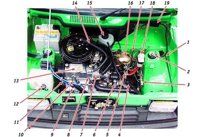 Ока (автомобиль) Википедия.  Ока ВАЗ СеАЗ ВАЗ-11113 lada oka Регулятор давления в задних тормозах находится под...
