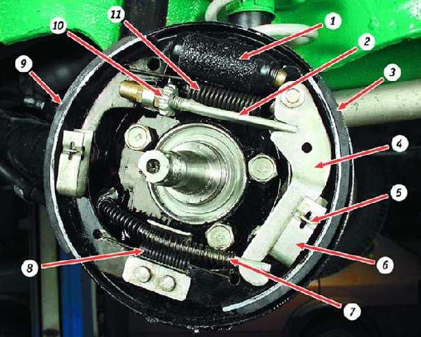 3 – задняя тормозная колодка