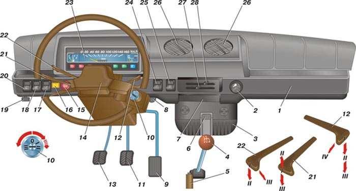 Органы управления автомобиля ВАЗ-1111.