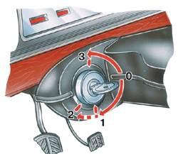 Выключатель зажигания ВАЗ-2102. 1-7s