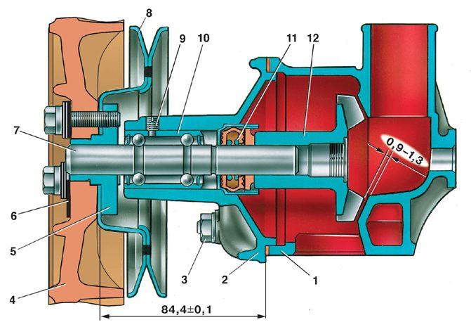 Насос охлаждающей жидкости.  Руководство по ремонту и эксплуатации.  Двигатели ВАЗ-2101 - ВАЗ-2107.