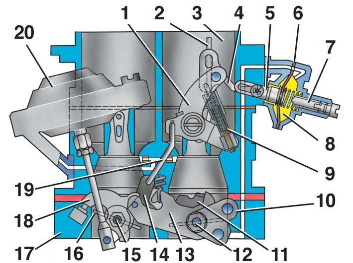 Схема диафрагменного пускового устройства.