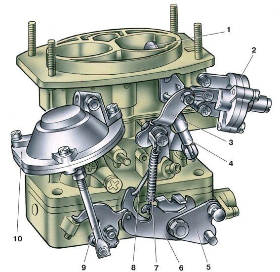 4.15.6. Разборка карбюратора.  Вид на карбюратор 2105-1107010 со стороны привода дроссельных заслонок.