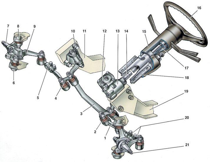 Рулевое управление рулевое