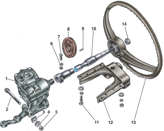 рулевого управления ВАЗ