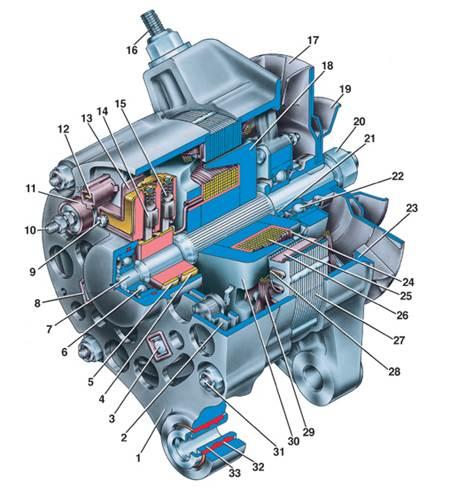 17 - крыльчатка шкива; 18 - полюсный наконечник ротора со стороны привода; 19 - шкив привода генератора; 20...
