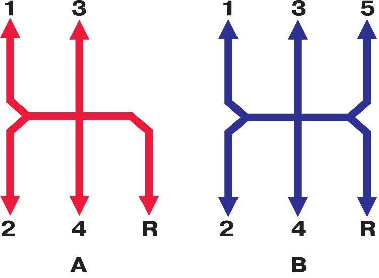 Схема переключения передач.